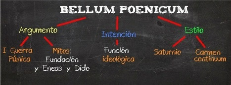 Profe de Letras: Bellum Poenicum, la primera epopeya nacional romana | Literatura latina | Scoop.it
