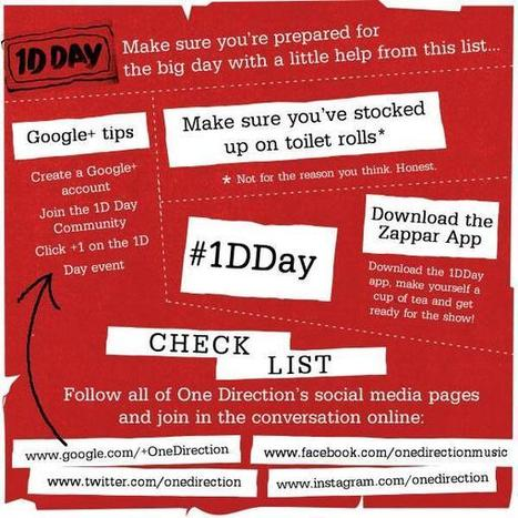Twitter / onedirection: To make the most of #1DDay ... | Redes sociales - periodismo | Scoop.it