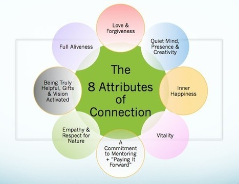 New Year's Message 2013: What IS Deep Nature Connection | Well-being | Scoop.it