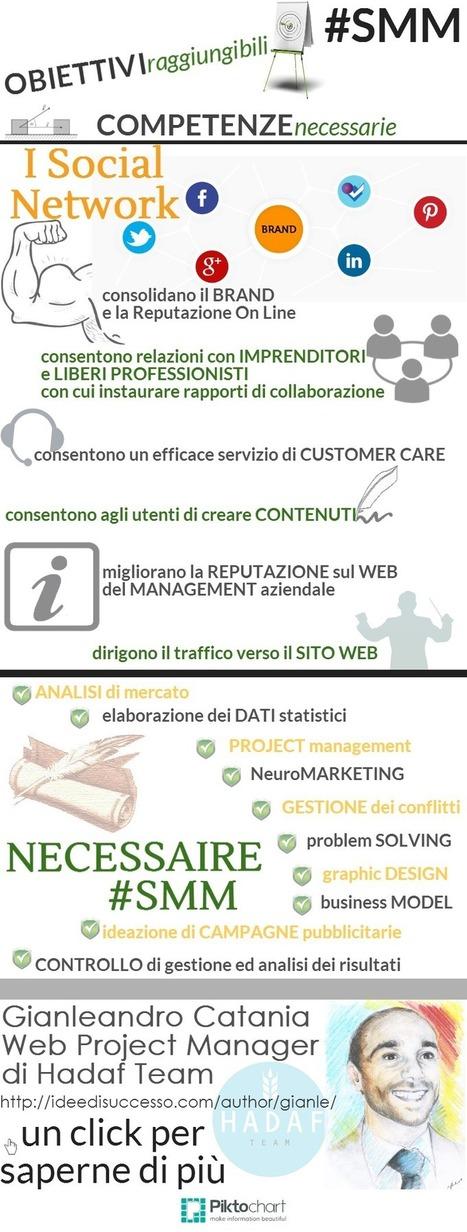 IL SOCIAL MEDIA MARKETING E LA REPUTAZIONE ON LINE - Hadaf Team | Web & Digital View | Scoop.it