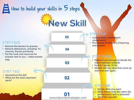 How to build your skills in 5 steps – pdf | Talent | Scoop.it