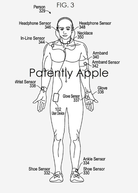 Apple Invents a Major Wearable Sensors Network for Total Next-Gen Workouts | Blogs | Scoop.it