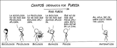 Matemáticas y mundo físico (I): la soberbia cartesiana | ulco | Scoop.it