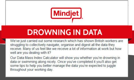 Mindjet - Drowning in Data - Survey   21st Century Information Fluency   Scoop.it