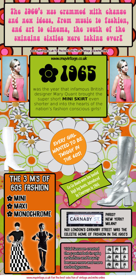 60s Fashion Infographic | 1960s Fashion | 60s Clothing at My Vintage | Vintage Clothing | Scoop.it
