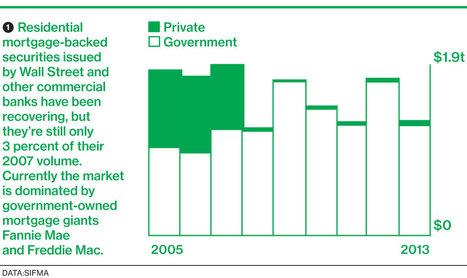 Blythe Masters, JPMorgan's Credit Derivatives Guru, Is Not Sorry - Businessweek | credit derivatives | Scoop.it