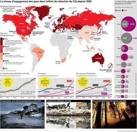 Climat: la France tente de poser les jalons d'un accord ambitieux à Paris en 2015   Questions climatiques   Scoop.it