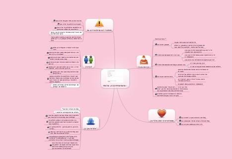Carte mentale: mettre un commentaire sur un blog, Comment, Pourquoi? | audiolingua | Scoop.it