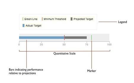 Making Use of jQuery UI's Widget Factory | Nettuts+ | Web things (english) | Scoop.it