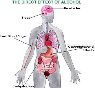 Hangover causes - Alcohol Alternatives   Relax   Scoop.it