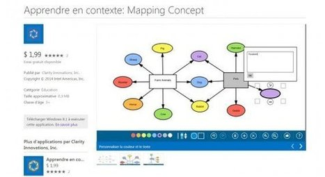 Concept mapping sur tablette Androïd ou Windows 8 Learning in context - [MIND MAPPING POUR TOUS] | Classe mapping , un nouveau magazine sur le mind mapping en classe | Scoop.it