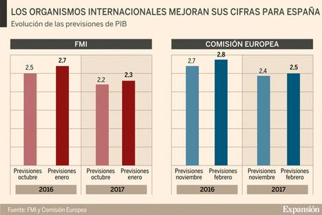 #EntornoEconomico : Por qué Bruselas y el FMI mejoran las previsiones de España a pesar de la incertidumbre política | Análisis del Macroentorno Económico: | Scoop.it