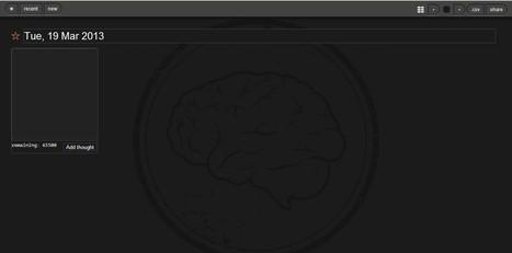כלים קטנים גדולים: cortex | מחשבים בחינוך | Scoop.it