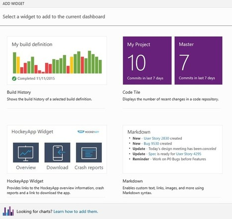 2016-January 25 Release Notes | Visual Studio Team Services | Visual Studio ALM | Scoop.it
