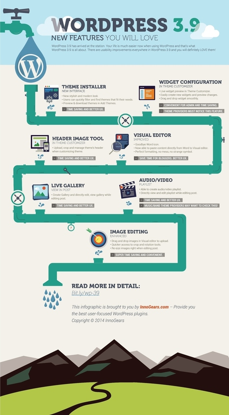 WordPress 3.9: Nuevas características #infografia #infographic #socialmedia | Seo, Social Media Marketing | Scoop.it
