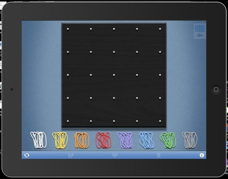 Geoboard - virtual math manipulative | Mathematical tools and tutorials | Scoop.it