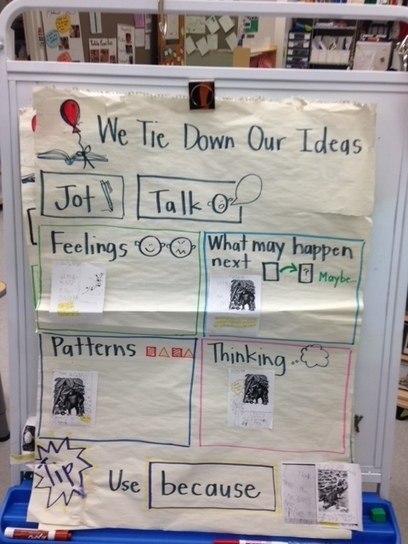 Want Kids to Walk the Walk?  Then Chart the Talk! | Digital Literacy and Education | Scoop.it