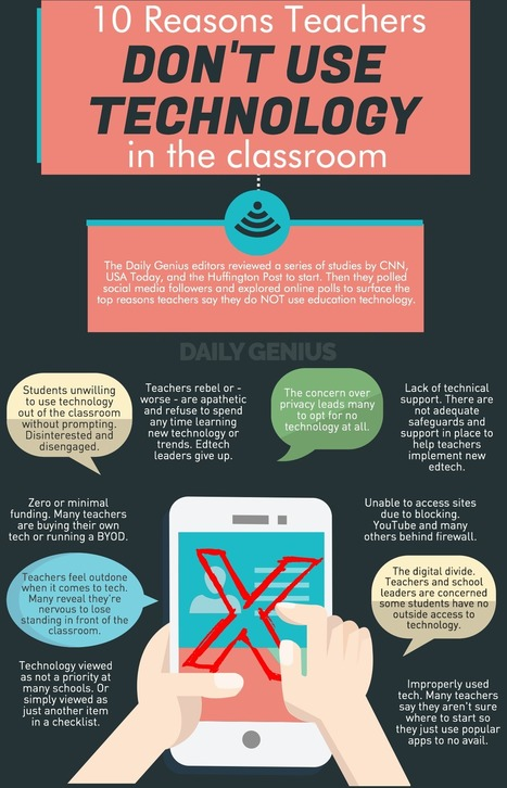 10 reasons teachers do NOT use education technology - Daily Genius | Hybrid Learning Initiative | Scoop.it