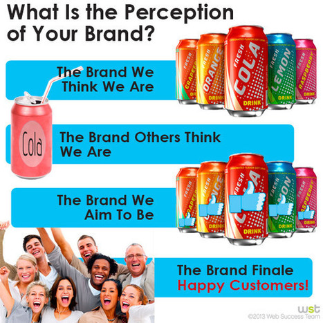 What Is the Perception of Your Brand – Socially Speaking? - Business 2 Community   Marketing   Scoop.it