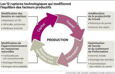 Pour McKinsey, la compétitivité passera par du marketing | PME Collaborative Orientée Client | Scoop.it