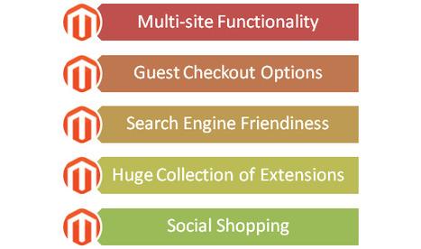 Advantages of magento ecommerce platform  | iLoveMage | Magento Ecommerce Store Development Company | Scoop.it