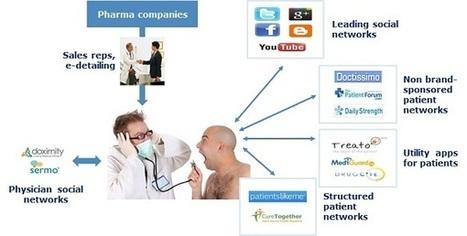 How pharma can embrace healthcare big data   pharmaphorum   The future of digital healthcare   Scoop.it