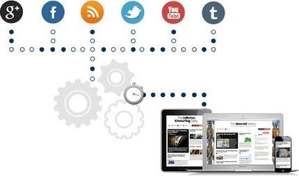 Paper.li da portazo a los beneficios en las cuentas gratuitas | Mundo Marquetero Digital | Scoop.it