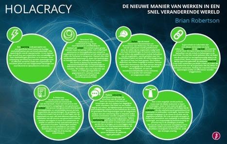 Visie op Holacracy | Ministry of Vision | Scoop.it