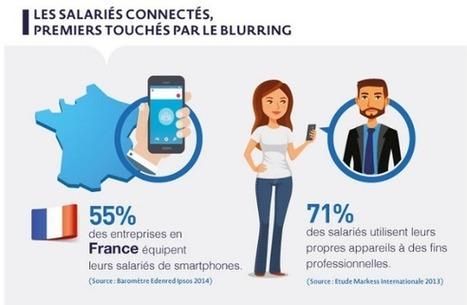 Infographie : Impact du numérique sur l'équilibre vie privée/vie professionnelle - Madmagz Com'In | Engagement et motivation au travail | Scoop.it