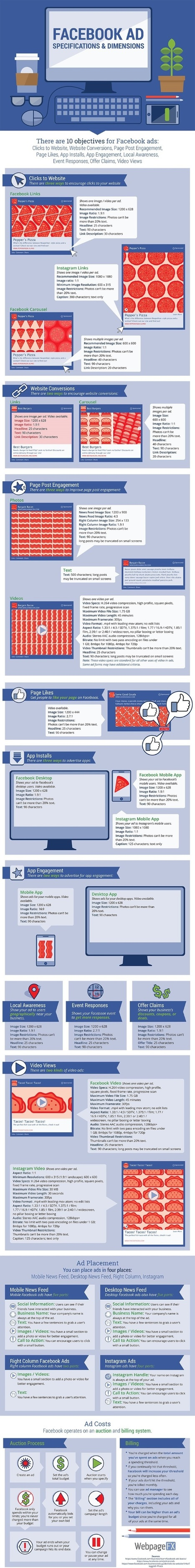 The Anatomy of an Optimized Facebook Ad #Infographic | Great Infographics | Scoop.it