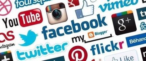 Social Media 2014: guida ai trend - PMI.it | strategia sviluppo commerciale internazionalizzazione pmi | Scoop.it