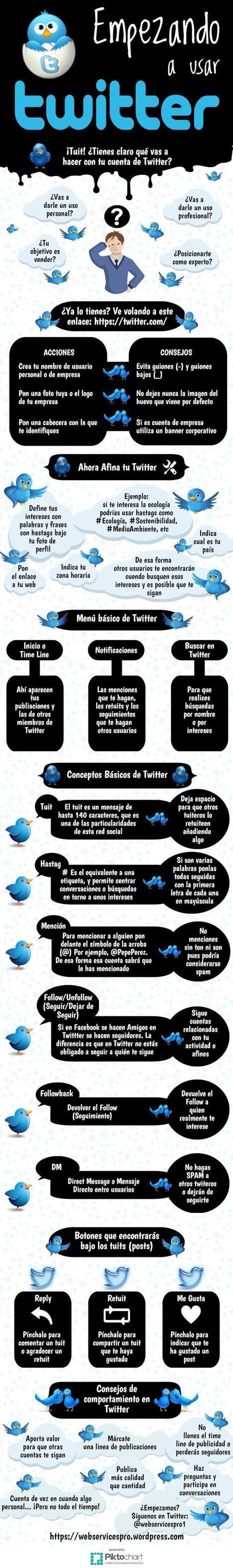 Cómo comenzar a usar Twitter | Biblioteca Escolar | Scoop.it