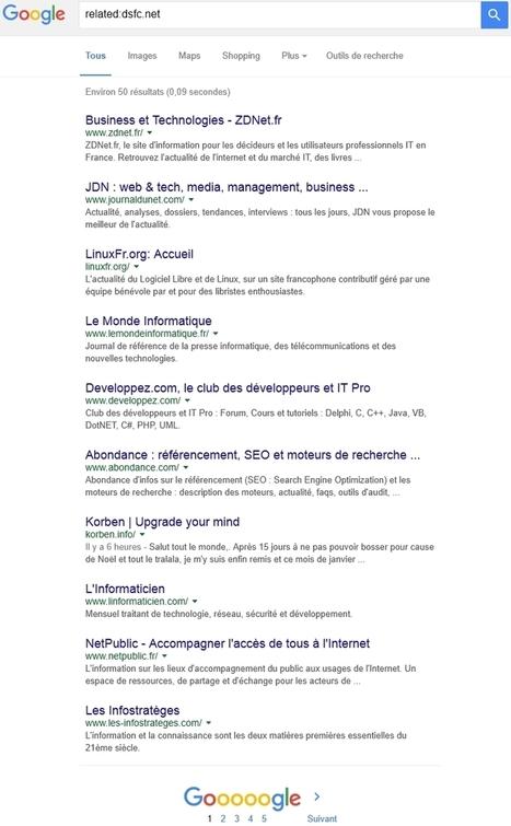 Sites similaires | Informatique | Scoop.it