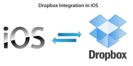 iOS Tutorial: Import Dropbox Photos Easily WIth Dropbox API Integration | Mobile Web Development | Scoop.it