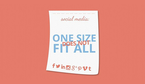 The Social Media Sites Your Type of Business is Suited to and What to Post   intertrac   Scoop.it