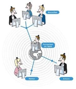 Outils de elearning : qu'est-ce ?   Learning management system   Scoop.it