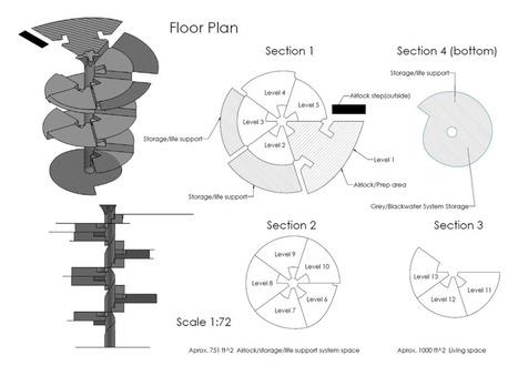 RedWorks mise sur l'impression 3D pour la conquête de Mars - 3Dnatives   Vous avez dit Innovation ?   Scoop.it