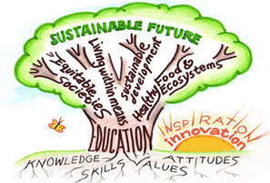 US Green Building Council Launches National Plan to Educate All ... | Education for Sustainable Development | Scoop.it