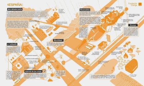 infografia_futuro_sociedad_de_la_informacion.jpg (1600x956 pixels) | Elearning y MOODLE | Scoop.it
