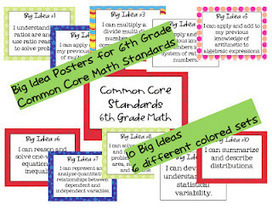 6th Grade CCSS Big Idea Posters for Math | Common Core Implementation | Inspiring Instructional Change | Scoop.it
