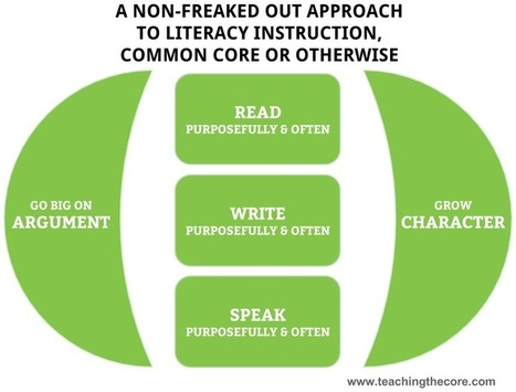A Non-Freaked Out Framework for Literacy Instruction Across the Content Areas, Common Core or Otherwise | Common Core State Standards SMUSD | Scoop.it