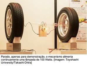 Veículo elétrico utiliza energia das rodas para recarregar as baterias | ProAmbiente | Scoop.it