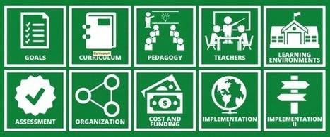 7 Ways To Transform Education By 2030 | Curación de contenidos-Storytelling | Scoop.it