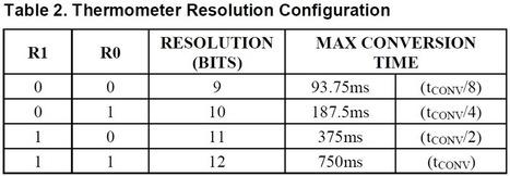 [Arduino] Capteur de température DS18B20 | projet isolation thermique T STI2D | Scoop.it