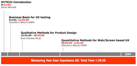 Measuring Your User Experience (UX): 12 methods for ensuring user acceptance and business success | Effective UX Design | Scoop.it