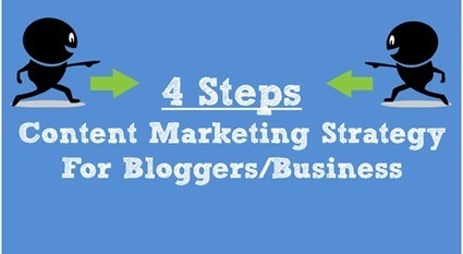 4 Straight Forward Steps To Your Content Marketing Strategy | Online Marketing Help Pro | Scoop.it