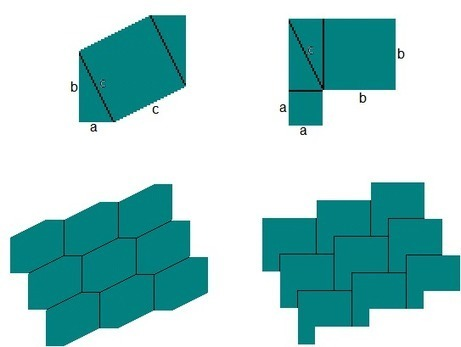 Pythagorean Theorem and its many proofs | Math, technology and learning | Scoop.it