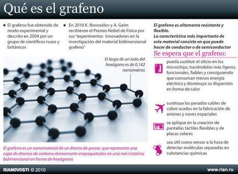 El grafeno, el material del s. XXI | PROYECTOS DE TECNOLOGÍA | Scoop.it