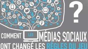 Comment les Médias Sociaux ont changé les Règles du Jeu | CommunityManagementActus | Scoop.it