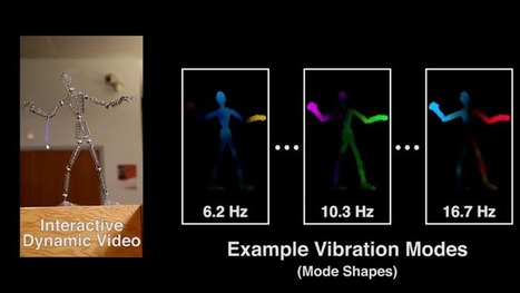 """Reach in and touch objects in videos with """"Interactive Dynamic Video"""" from MIT 